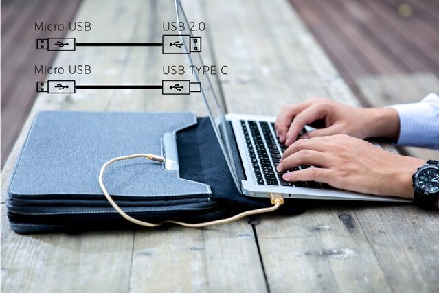 ARKY Board Pass Bag for Apple accessories (Органайзер для вашего MacBook)